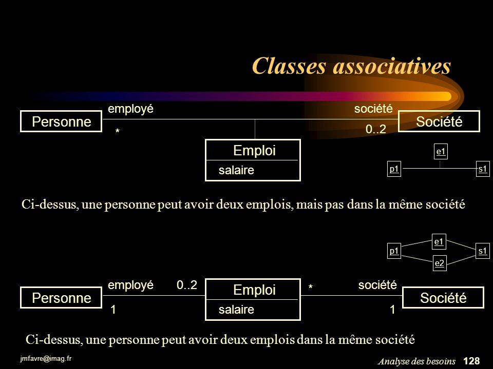 jmfavre@imag.fr 128Analyse des besoins Classes associatives PersonneSociété employé * 0..2 Emploi salaire PersonneSociété employé 11 0..2 société Empl