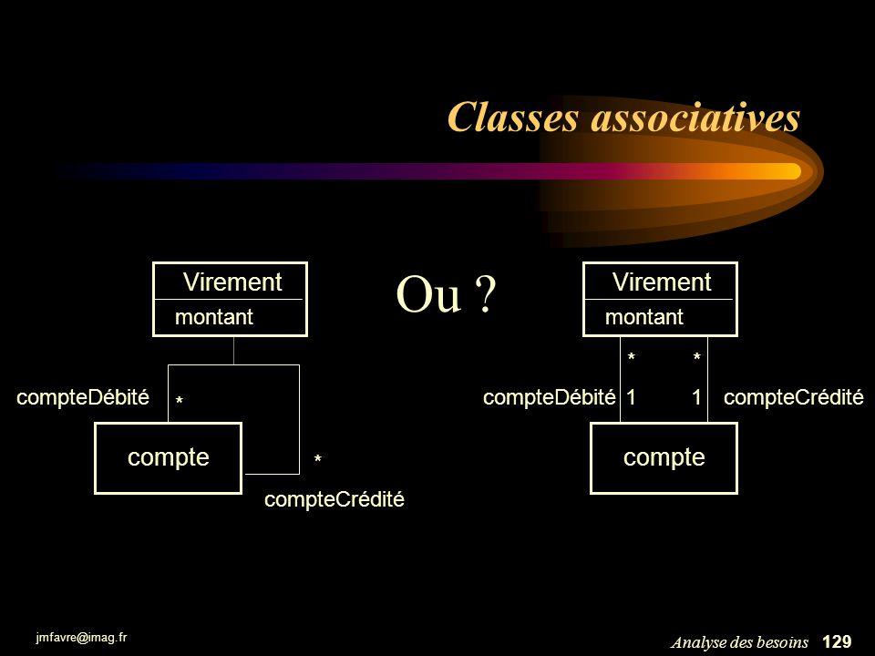 jmfavre@imag.fr 129Analyse des besoins Classes associatives compte compteCrédité * Virement montant * compteDébité compte compteCrédité1 Virement mont