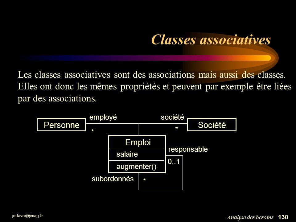 jmfavre@imag.fr 130Analyse des besoins Classes associatives Les classes associatives sont des associations mais aussi des classes. Elles ont donc les