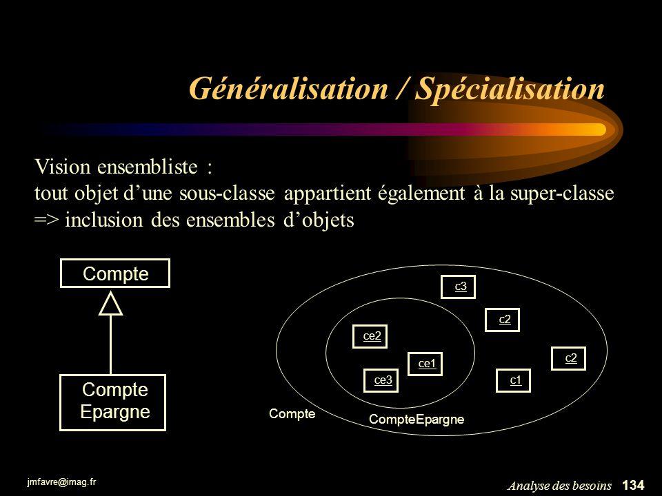 jmfavre@imag.fr 134Analyse des besoins Généralisation / Spécialisation Vision ensembliste : tout objet dune sous-classe appartient également à la supe