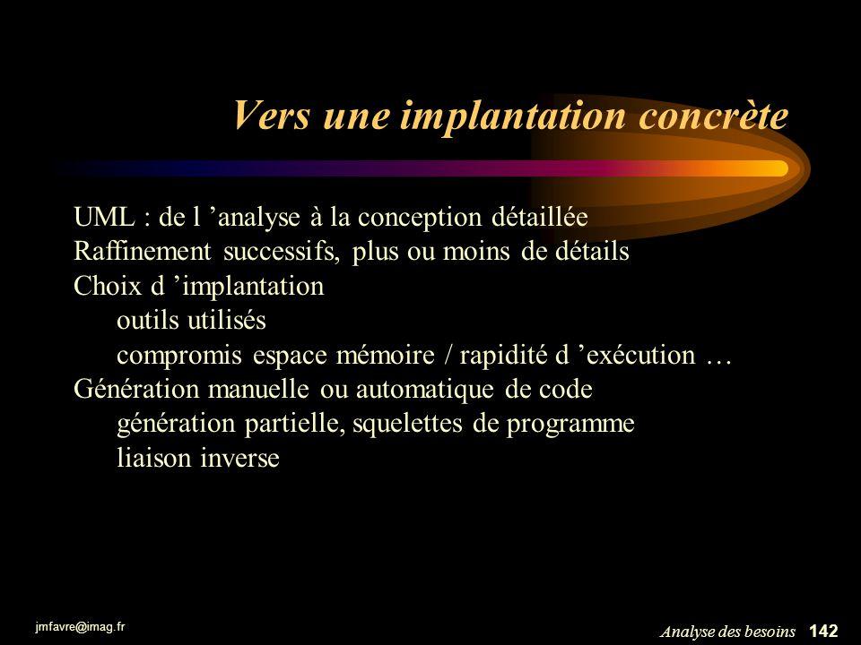 jmfavre@imag.fr 142Analyse des besoins Vers une implantation concrète UML : de l analyse à la conception détaillée Raffinement successifs, plus ou moi