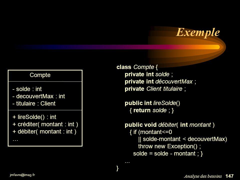 jmfavre@imag.fr 147Analyse des besoins Exemple class Compte { private int solde ; private int découvertMax ; private Client titulaire ; public int lir