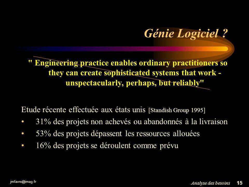 jmfavre@imag.fr 15Analyse des besoins Génie Logiciel ?