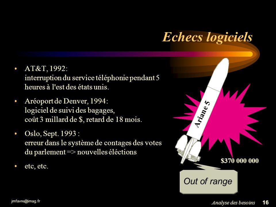 jmfavre@imag.fr 16Analyse des besoins Echecs logiciels AT&T, 1992: interruption du service téléphonie pendant 5 heures à l'est des états unis. Aréopor