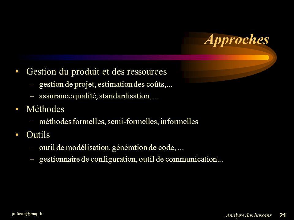 jmfavre@imag.fr 21Analyse des besoins Approches Gestion du produit et des ressources –gestion de projet, estimation des coûts,... –assurance qualité,