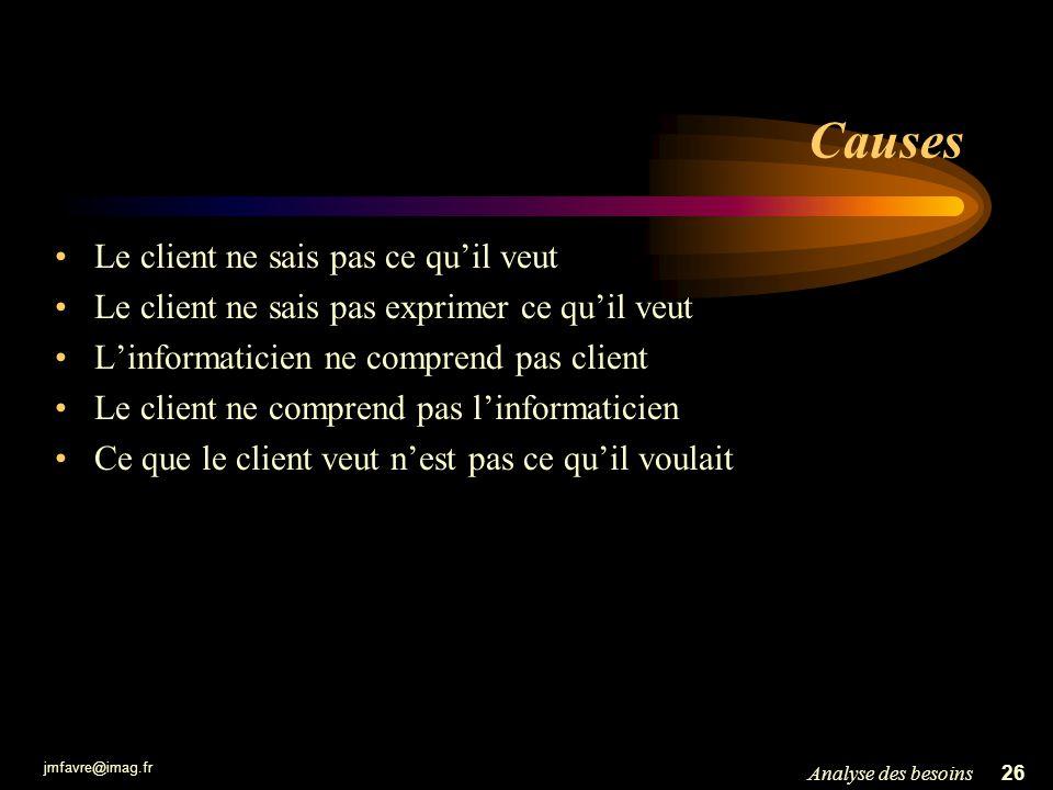 jmfavre@imag.fr 26Analyse des besoins Causes Le client ne sais pas ce quil veut Le client ne sais pas exprimer ce quil veut Linformaticien ne comprend