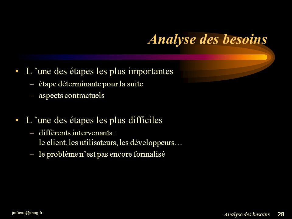 jmfavre@imag.fr 29Analyse des besoins Différents rôles Identifier les différents intervenants : –Le(s) client(s) –Les utilisateurs –Le maître dœuvre –Les développeurs –...