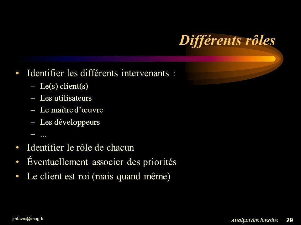 jmfavre@imag.fr 29Analyse des besoins Différents rôles Identifier les différents intervenants : –Le(s) client(s) –Les utilisateurs –Le maître dœuvre –