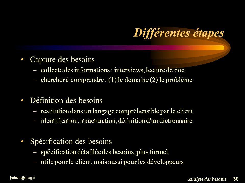 jmfavre@imag.fr 30Analyse des besoins Différentes étapes Capture des besoins –collecte des informations : interviews, lecture de doc. –chercher à comp