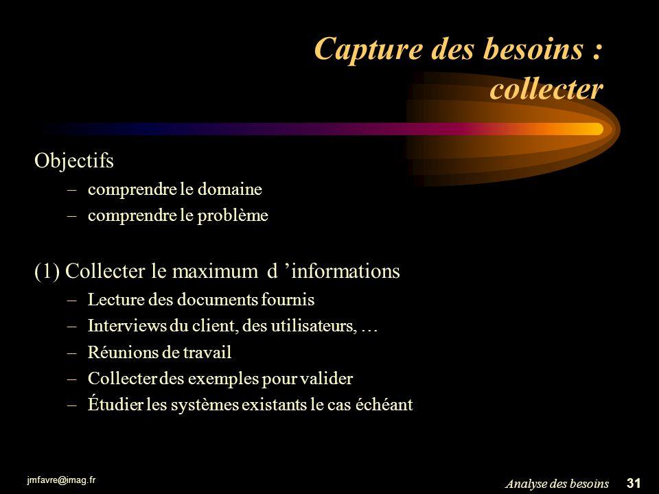jmfavre@imag.fr 31Analyse des besoins Capture des besoins : collecter Objectifs –comprendre le domaine –comprendre le problème (1) Collecter le maximu