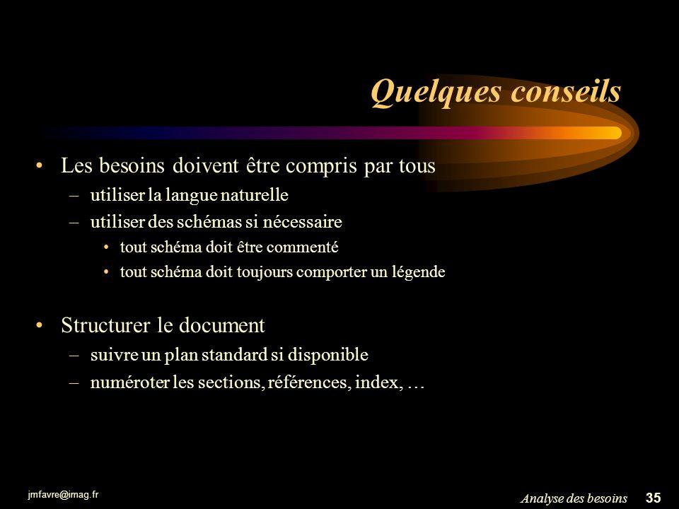 jmfavre@imag.fr 35Analyse des besoins Quelques conseils Les besoins doivent être compris par tous –utiliser la langue naturelle –utiliser des schémas