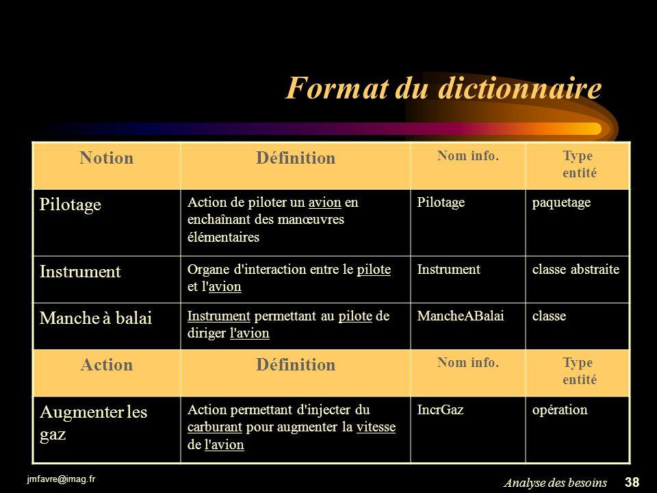 jmfavre@imag.fr 38Analyse des besoins Format du dictionnaire NotionDéfinition Nom info.Type entité Pilotage Action de piloter un avion en enchaînant d