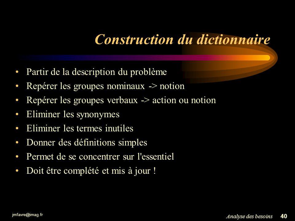 jmfavre@imag.fr 40Analyse des besoins Construction du dictionnaire Partir de la description du problème Repérer les groupes nominaux -> notion Repérer