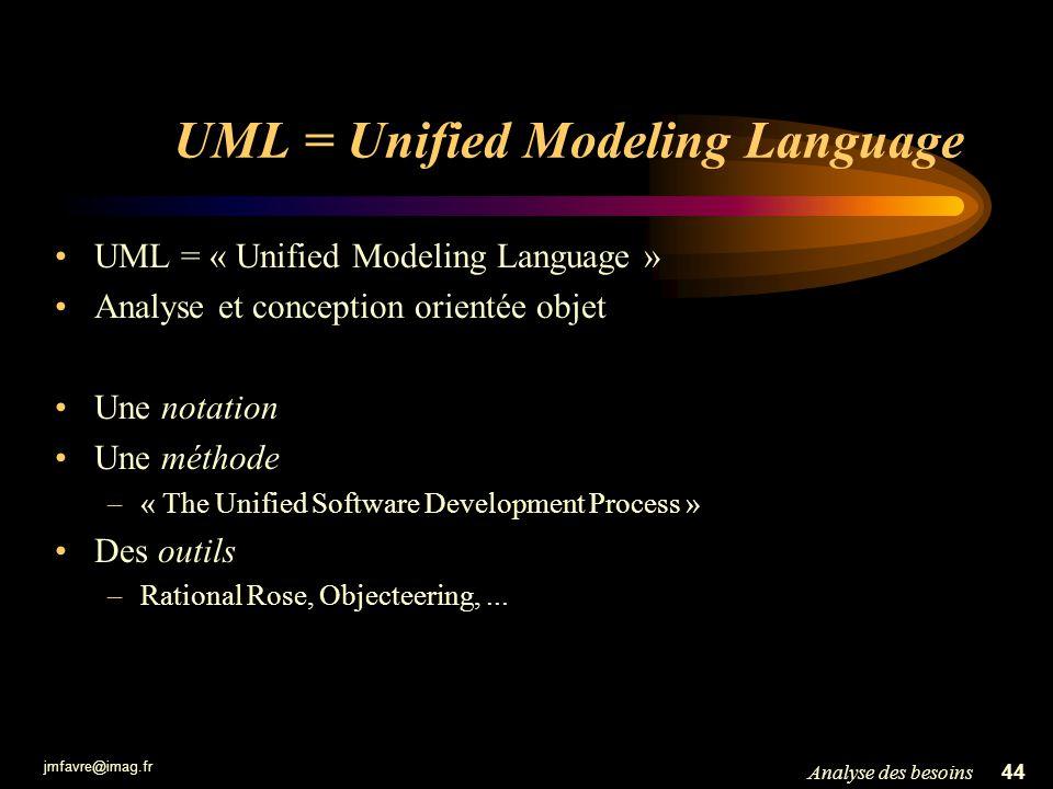 jmfavre@imag.fr 45Analyse des besoins La notation UML LeS notationS UML : plusieurs notations Notations graphiques Signification précise Notation standard Notation très générale Notation extensible