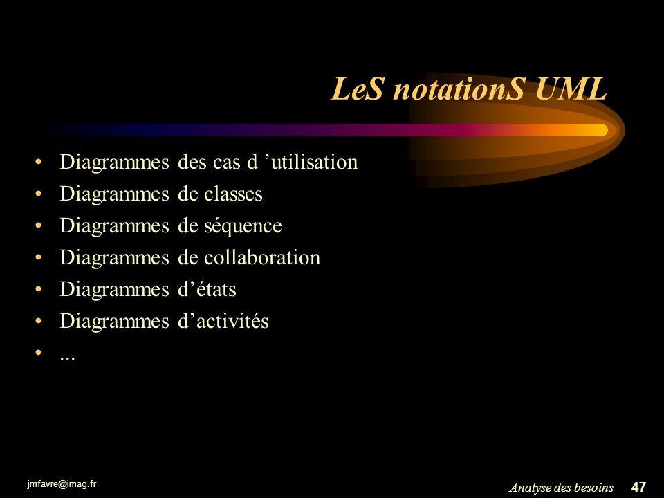 jmfavre@imag.fr 47Analyse des besoins LeS notationS UML Diagrammes des cas d utilisation Diagrammes de classes Diagrammes de séquence Diagrammes de co