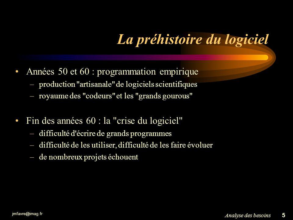 jmfavre@imag.fr 6Analyse des besoins La crise du logiciel Etude du gouvernement américain en 1979 Payés mais jamais livrés $3.2M 47% Livrés mais jamais utilisés $2.0M 30% Abandonnés ou refaits $1.3M 20% Utilisés après modification $0.2M 3% Utilisés tel quel $0.1M 2%