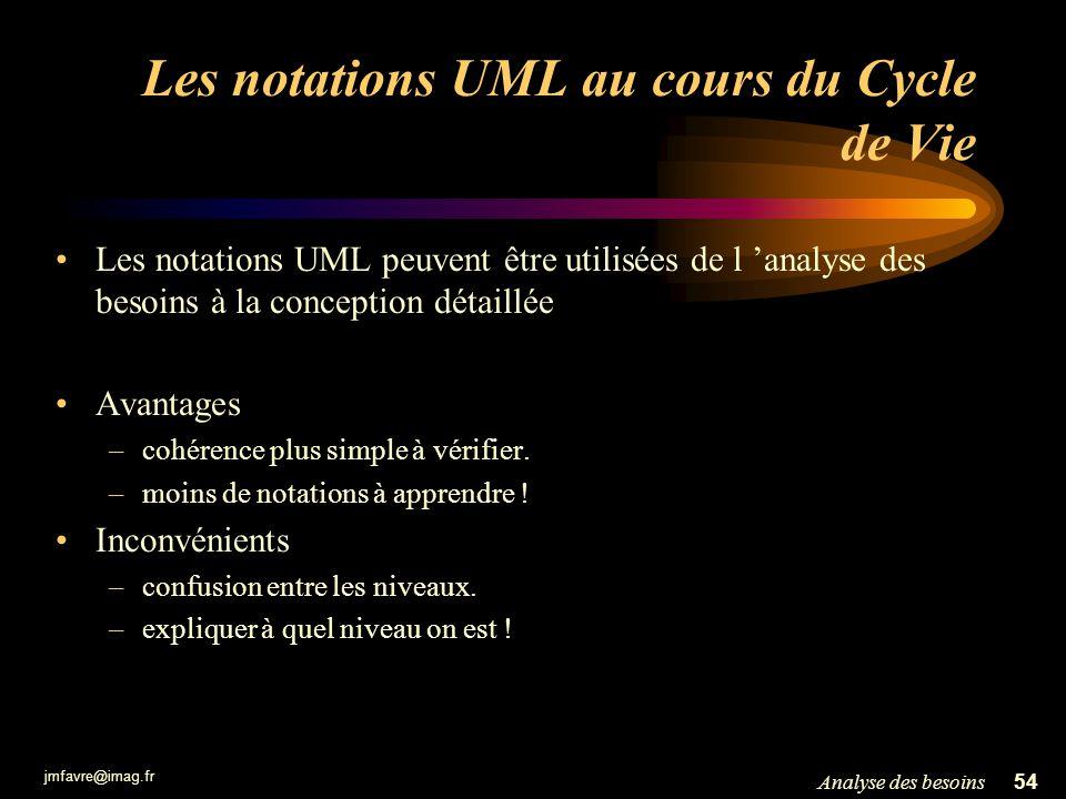 jmfavre@imag.fr 54Analyse des besoins Les notations UML au cours du Cycle de Vie Les notations UML peuvent être utilisées de l analyse des besoins à l