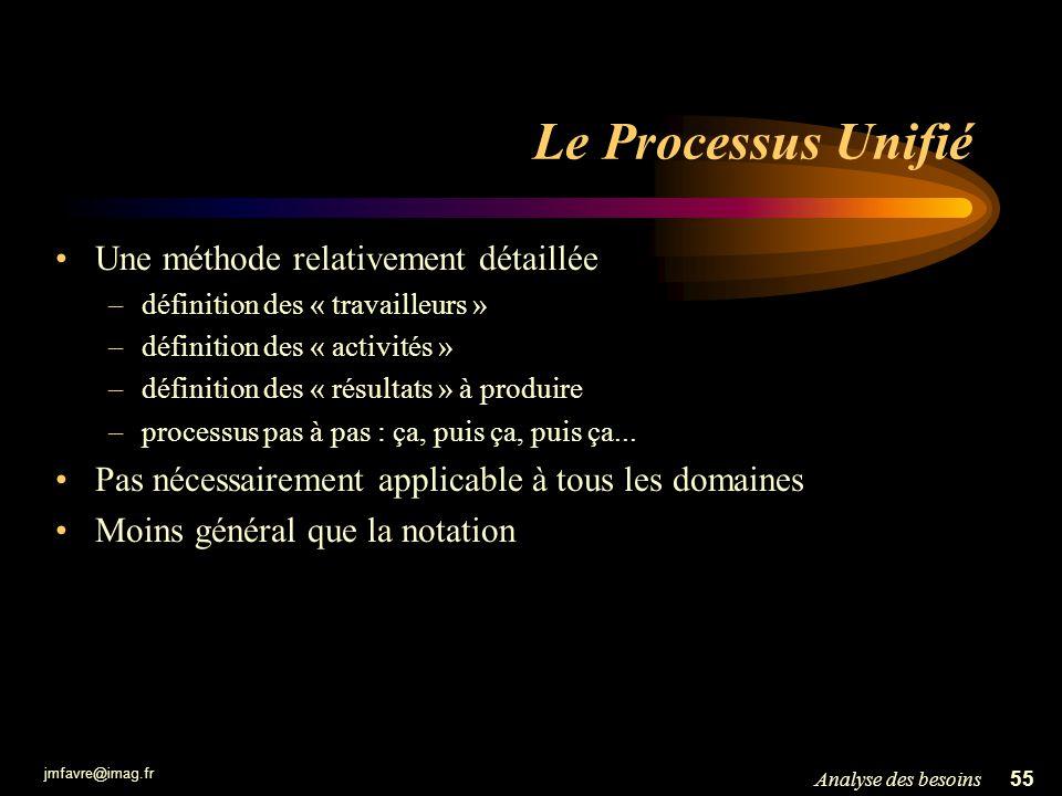 jmfavre@imag.fr 55Analyse des besoins Le Processus Unifié Une méthode relativement détaillée –définition des « travailleurs » –définition des « activi