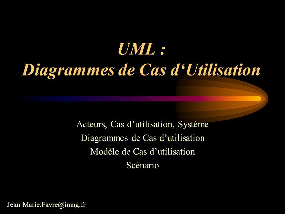 jmfavre@imag.fr 57Analyse des besoins Les diagrammes de cas d utilisation Une des notations d UML (use-cases) But : –définir le système du point de vue des utilisateurs –définir les limites précises du système Notation très simple, compréhensible par tous Permet de structurer : –les besoins (cahier des charges) –le reste du développement CasU1 CasU4 CasU5 CasU2 CasU3 A1 A2 S A3