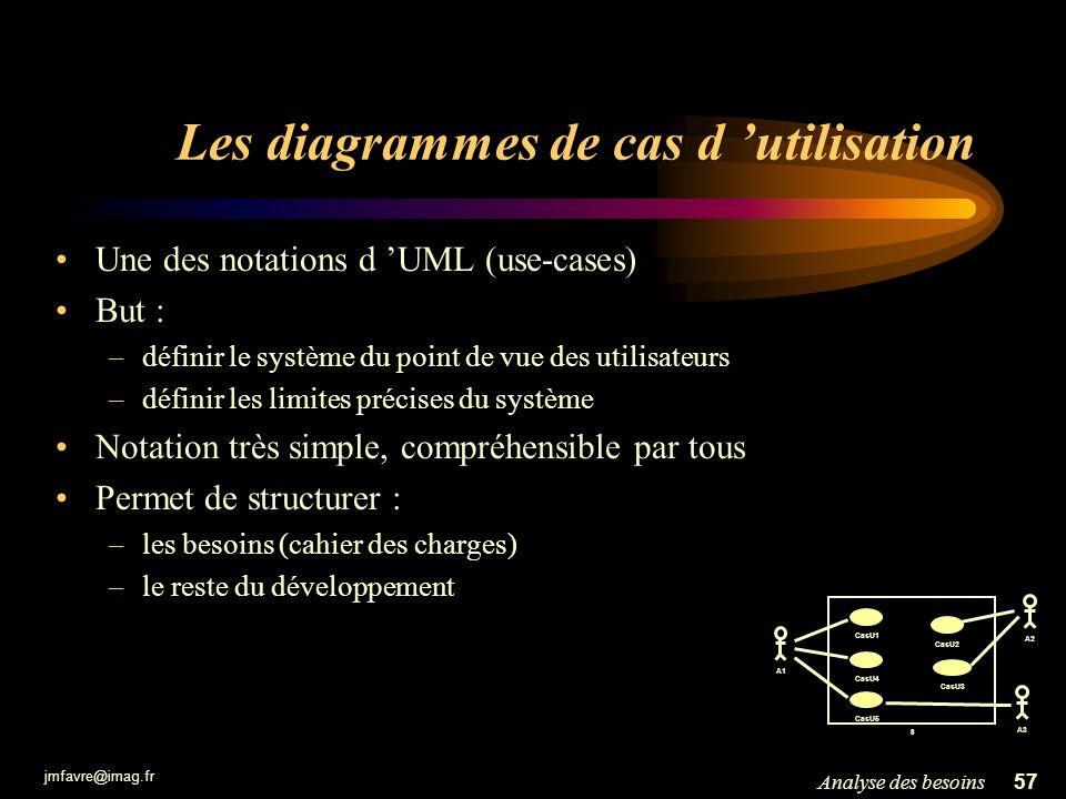 jmfavre@imag.fr 57Analyse des besoins Les diagrammes de cas d utilisation Une des notations d UML (use-cases) But : –définir le système du point de vu