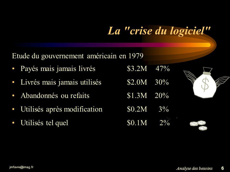 jmfavre@imag.fr 7Analyse des besoins Origine du terme Génie Logiciel 1968 : 1 st Conference on Software Engineering Génie Logiciel = Ingénierie + Logiciel idée : la production de logiciel doit être organisée contrôle des coûts, contrôle de la qualité, etc.