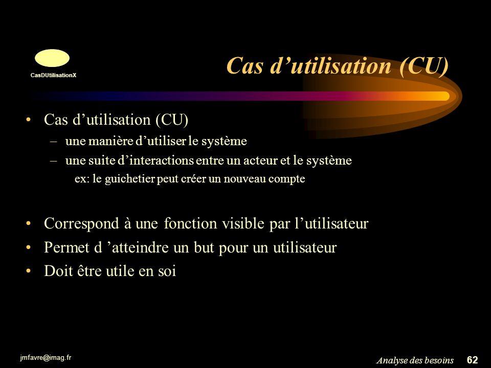 jmfavre@imag.fr 62Analyse des besoins Cas dutilisation (CU) –une manière dutiliser le système –une suite dinteractions entre un acteur et le système e