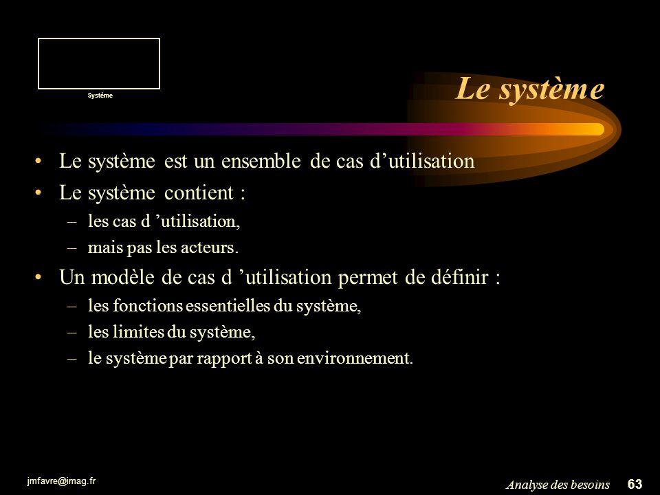 jmfavre@imag.fr 63Analyse des besoins Le système Le système est un ensemble de cas dutilisation Le système contient : –les cas d utilisation, –mais pa
