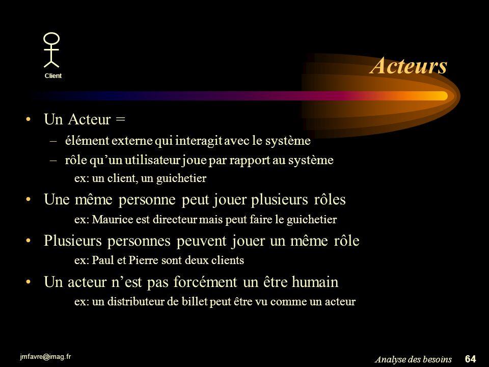 jmfavre@imag.fr 64Analyse des besoins Acteurs Un Acteur = –élément externe qui interagit avec le système –rôle quun utilisateur joue par rapport au sy