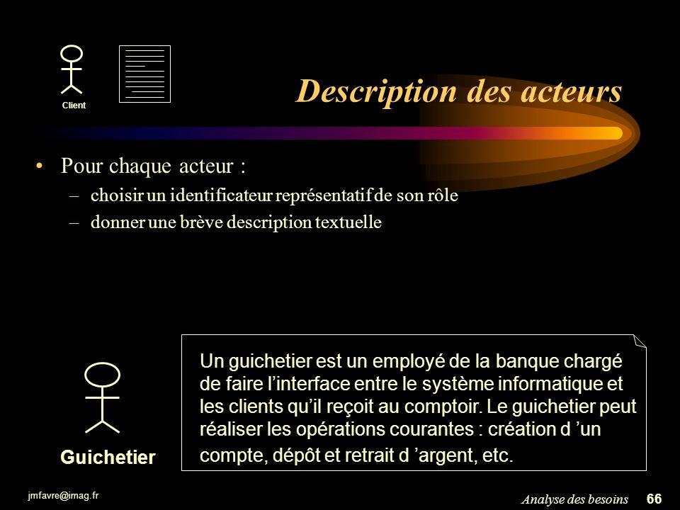 jmfavre@imag.fr 66Analyse des besoins Description des acteurs Pour chaque acteur : –choisir un identificateur représentatif de son rôle –donner une br