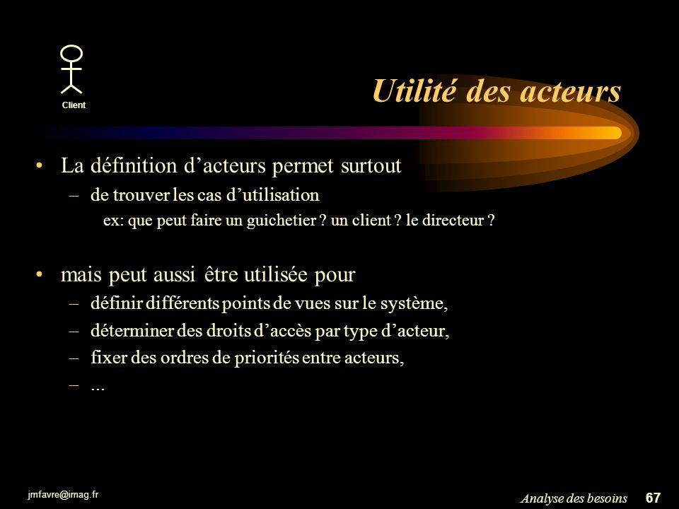 jmfavre@imag.fr 67Analyse des besoins Utilité des acteurs La définition dacteurs permet surtout –de trouver les cas dutilisation ex: que peut faire un