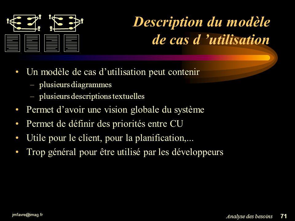 jmfavre@imag.fr 72Analyse des besoins Exemple de diagramme de CU décoré RetirerDeLArgentAu Distributeur ConsulterUnCompteDeposerDeLArgent SurUnCompte RetirerDeLArgent DUnCompte Client GuichetierDirecteur GererLesPretsCréerUnCompte Système bancaire P1 P2 Pi : priorité 12/07/99 20/05/99 P1 P3 P2 25/12/99 10/12/00 10/06/00