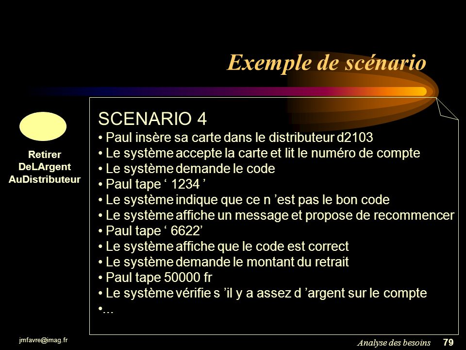 jmfavre@imag.fr 80Analyse des besoins Diagrammes de séquences Pour décrire un scénario : diagramme de séquence Diagramme de séquences : –Lune des notations UML, une notation générale –Peut être utilisée dans de nombreux contextes –Permet de décrire une séquence des messages échangés entre différents objets –Différents niveaux de détails Pour décrire un scénario simple, deux objets : lacteur et le système