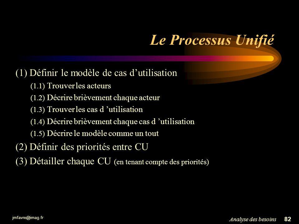 jmfavre@imag.fr 82Analyse des besoins Le Processus Unifié (1) Définir le modèle de cas dutilisation (1.1) Trouver les acteurs (1.2) Décrire brièvement