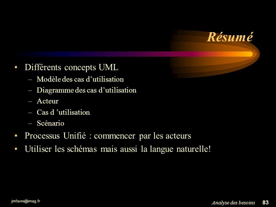 jmfavre@imag.fr 83Analyse des besoins Résumé Différents concepts UML –Modèle des cas dutilisation –Diagramme des cas dutilisation –Acteur –Cas d utili
