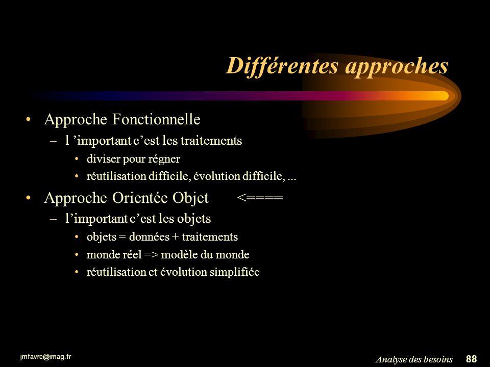 jmfavre@imag.fr 88Analyse des besoins Différentes approches Approche Fonctionnelle –l important cest les traitements diviser pour régner réutilisation