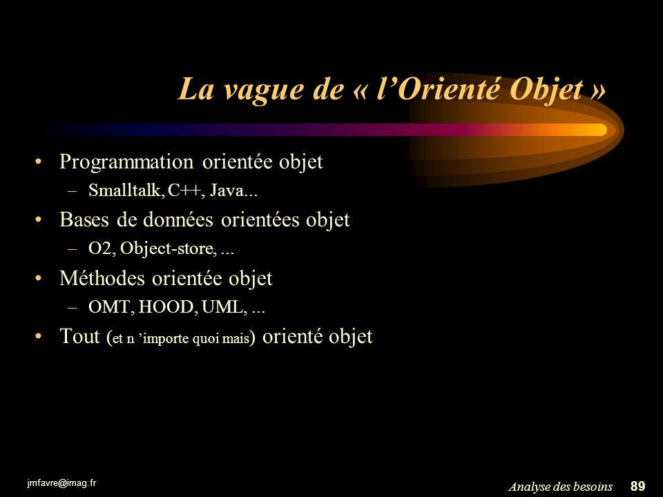 jmfavre@imag.fr 89Analyse des besoins La vague de « lOrienté Objet » Programmation orientée objet –Smalltalk, C++, Java... Bases de données orientées