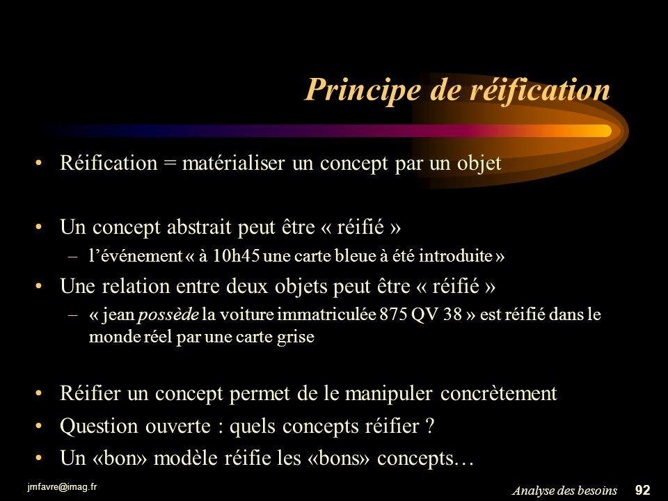jmfavre@imag.fr 92Analyse des besoins Principe de réification Réification = matérialiser un concept par un objet Un concept abstrait peut être « réifi