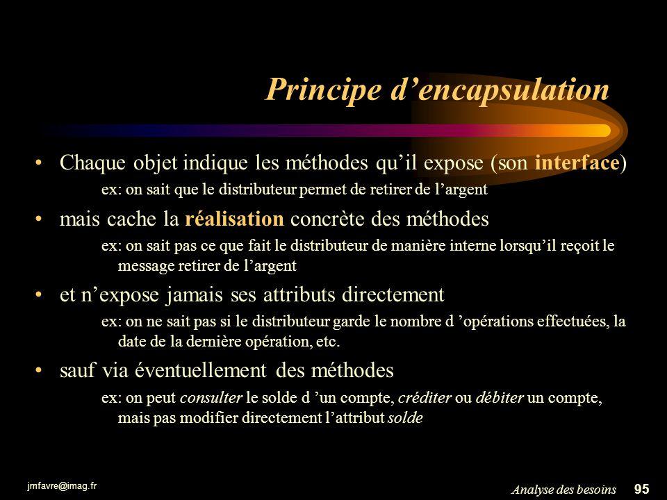 jmfavre@imag.fr 96Analyse des besoins Avantages du principe dencapsulation Un client ne connaît que linterface de lobjet –lobjet est plus simple à comprendre ex: pas la peine de comprendre le contenu d un magnétoscope pour pouvoir l utiliser.