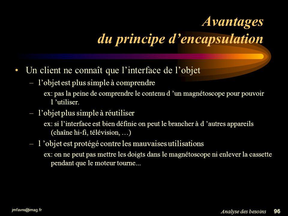 jmfavre@imag.fr 96Analyse des besoins Avantages du principe dencapsulation Un client ne connaît que linterface de lobjet –lobjet est plus simple à com