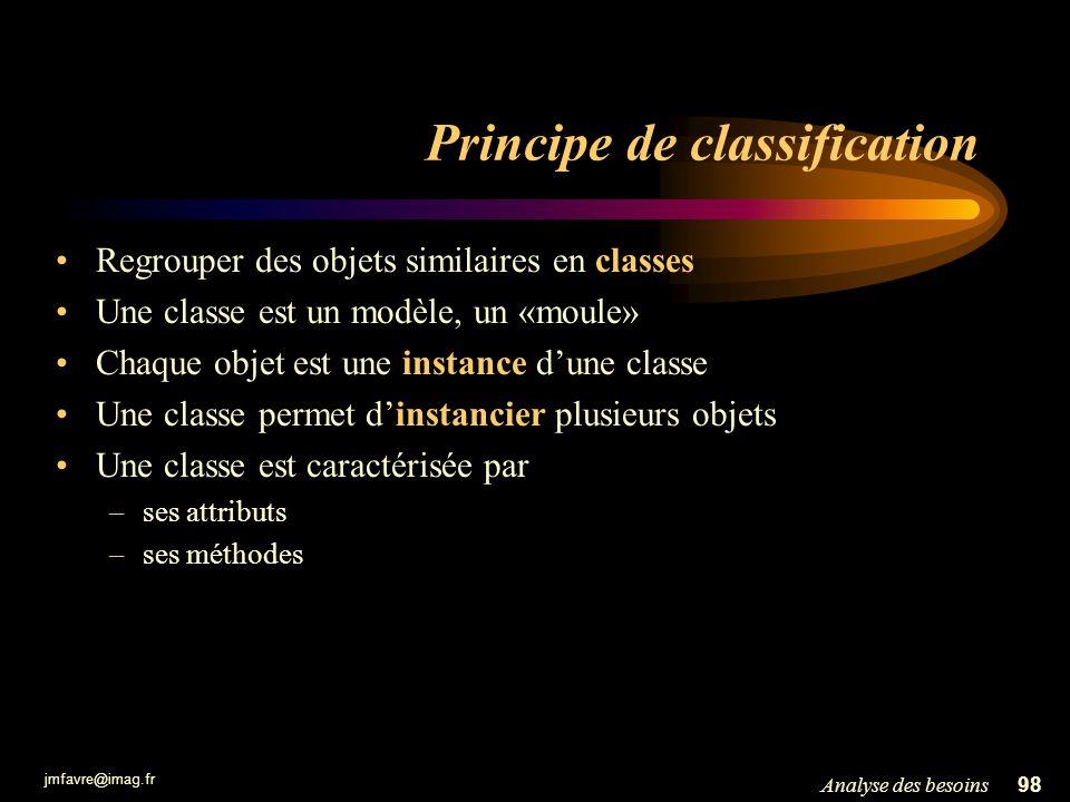 jmfavre@imag.fr 98Analyse des besoins Principe de classification Regrouper des objets similaires en classes Une classe est un modèle, un «moule» Chaqu