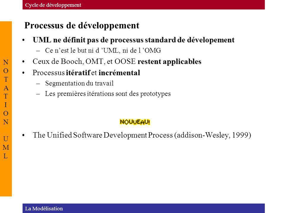 Processus de développement Cycle de développement NOTATION UMLNOTATION UML UML ne définit pas de processus standard de dévelopementUML ne définit pas