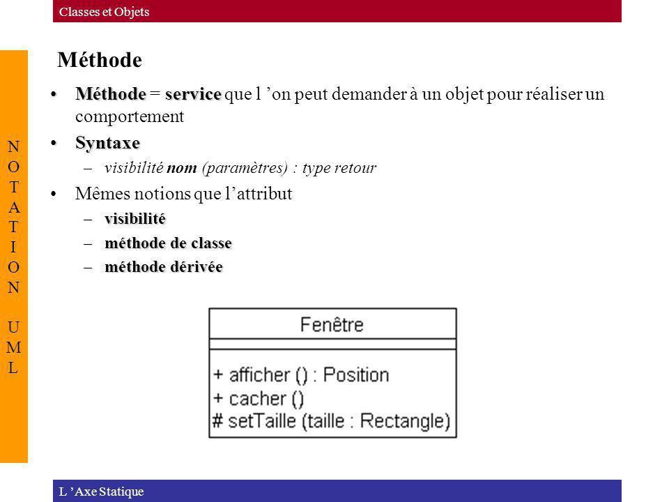 Méthode MéthodeserviceMéthode = service que l on peut demander à un objet pour réaliser un comportement SyntaxeSyntaxe –visibilité nom (paramètres) :
