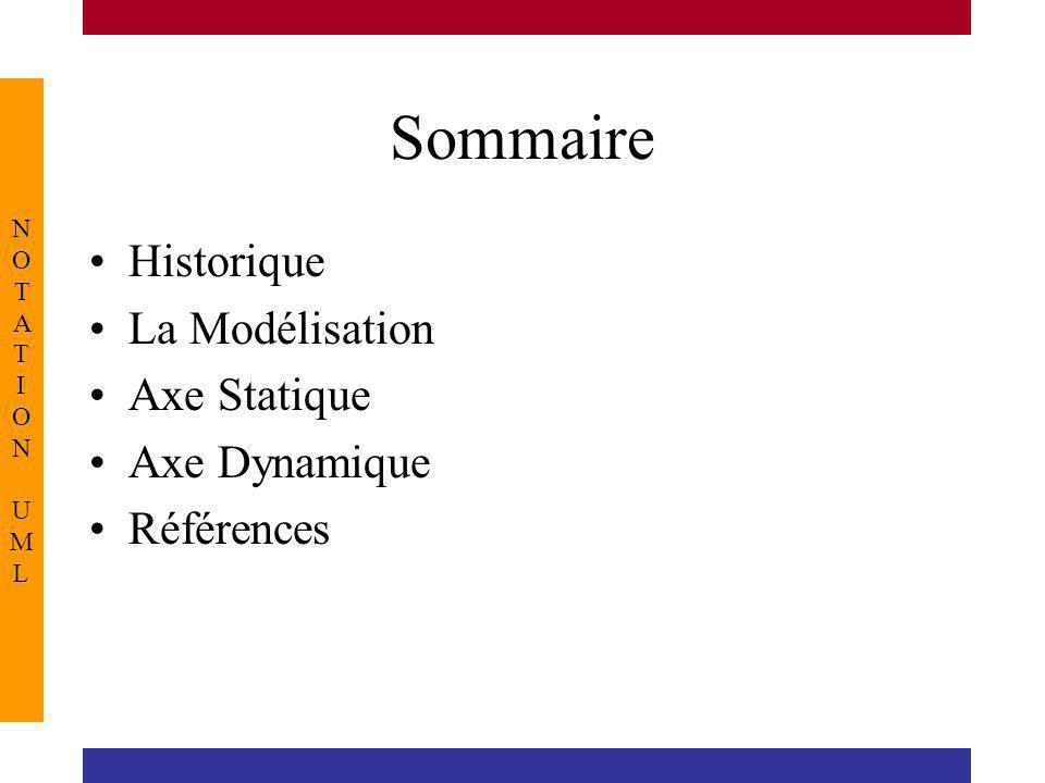 Sommaire Historique La Modélisation Axe Statique Axe Dynamique Références NOTATION UMLNOTATION UML
