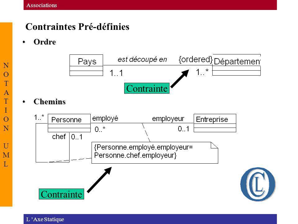 Contraintes Pré-définies L Axe Statique Associations NOTATION UMLNOTATION UML OrdreOrdre CheminsChemins Contrainte