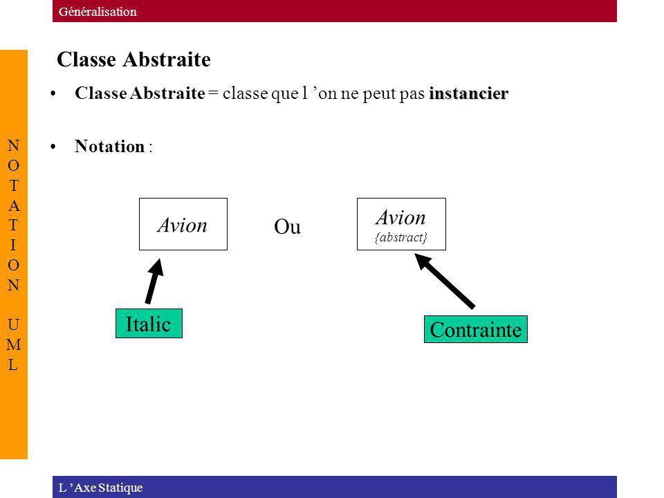 Classe Abstraite L Axe Statique Généralisation NOTATION UMLNOTATION UML instancierClasse Abstraite = classe que l on ne peut pas instancier Notation :