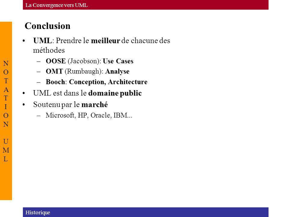 Conclusion Historique La Convergence vers UML NOTATION UMLNOTATION UML UMLmeilleurUML: Prendre le meilleur de chacune des méthodes –OOSEUse Cases –OOS