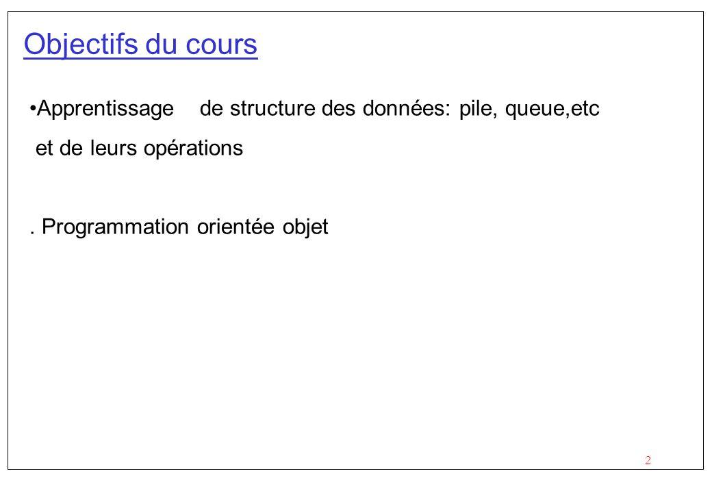 2 Objectifs du cours Apprentissage de structure des données: pile, queue,etc et de leurs opérations. Programmation orientée objet