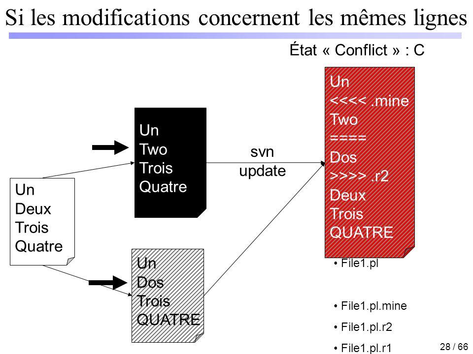 28 / 66 Si les modifications concernent les mêmes lignes Un Deux Trois Quatre Un Two Trois Quatre Un Dos Trois QUATRE Un <<<<.mine Two ==== Dos >>>>.r