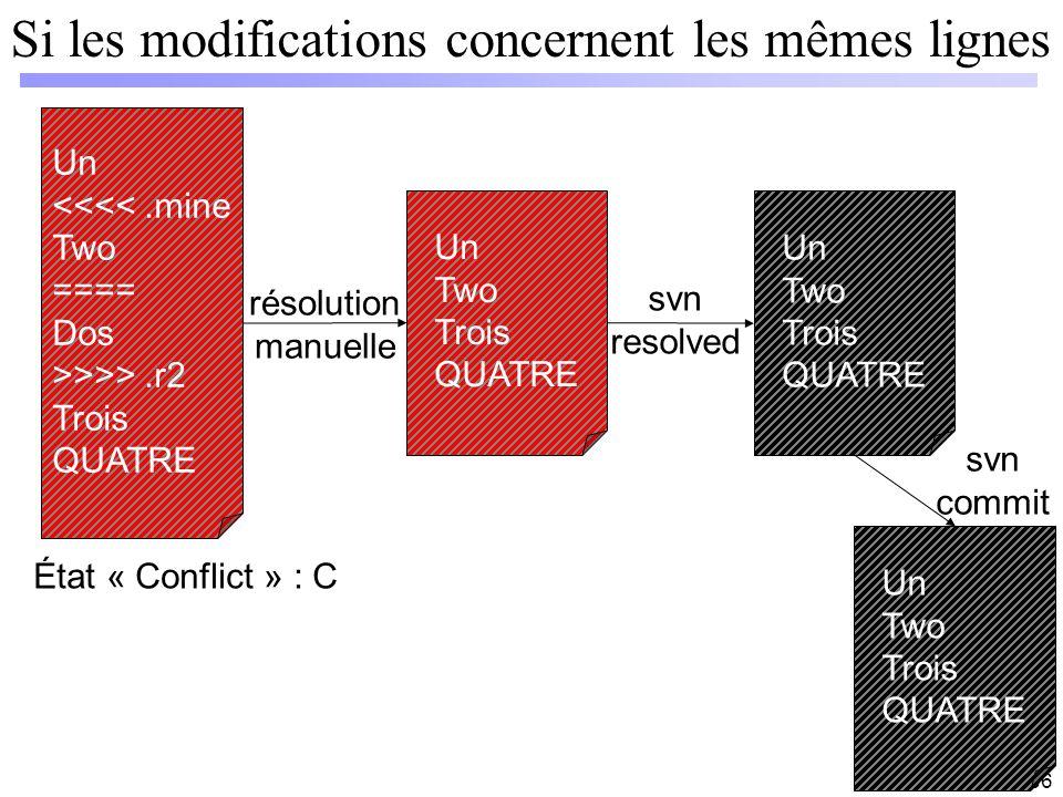 29 / 66 Si les modifications concernent les mêmes lignes Un <<<<.mine Two ==== Dos >>>>.r2 Trois QUATRE État « Conflict » : C Un Two Trois QUATRE réso