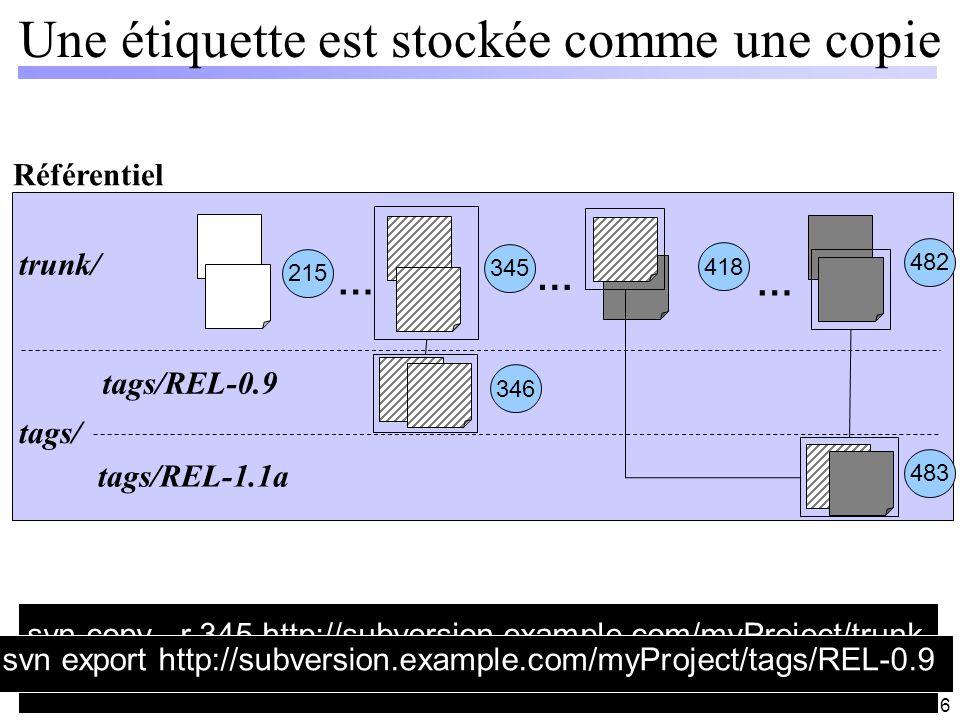 33 / 66 Une étiquette est stockée comme une copie Référentiel 215 345 418 … … … 482 svn mkdir http://subversion.example.com/myProject/tags trunk/ tags